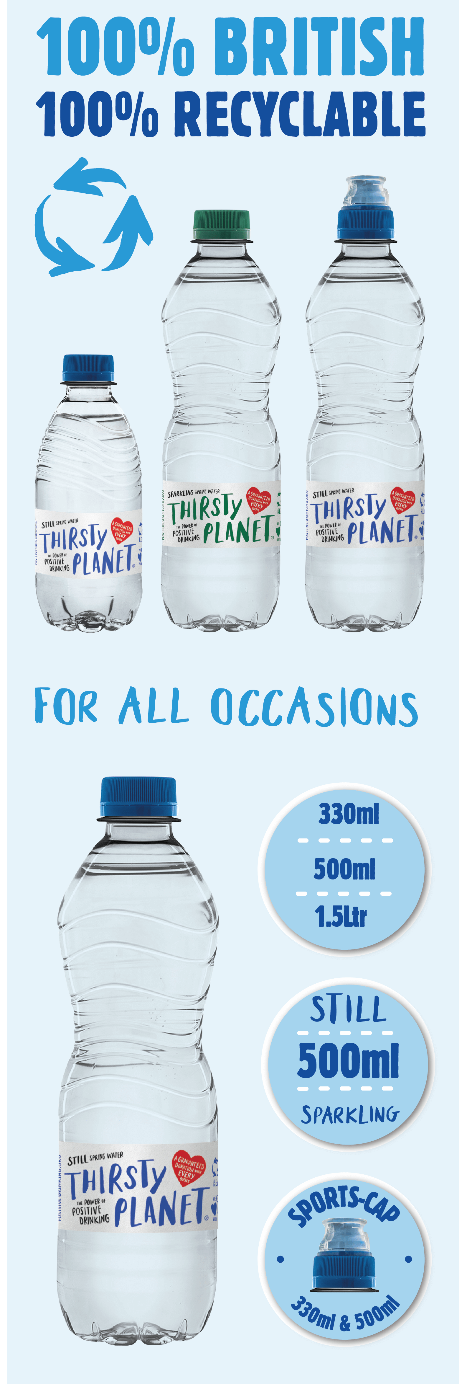 100% British. 100% Recyclable. For all occasions. 330ml, 500ml, 1.5Ltr. 500ml still / sparkling. Sports-Cap 330ml & 500ml.