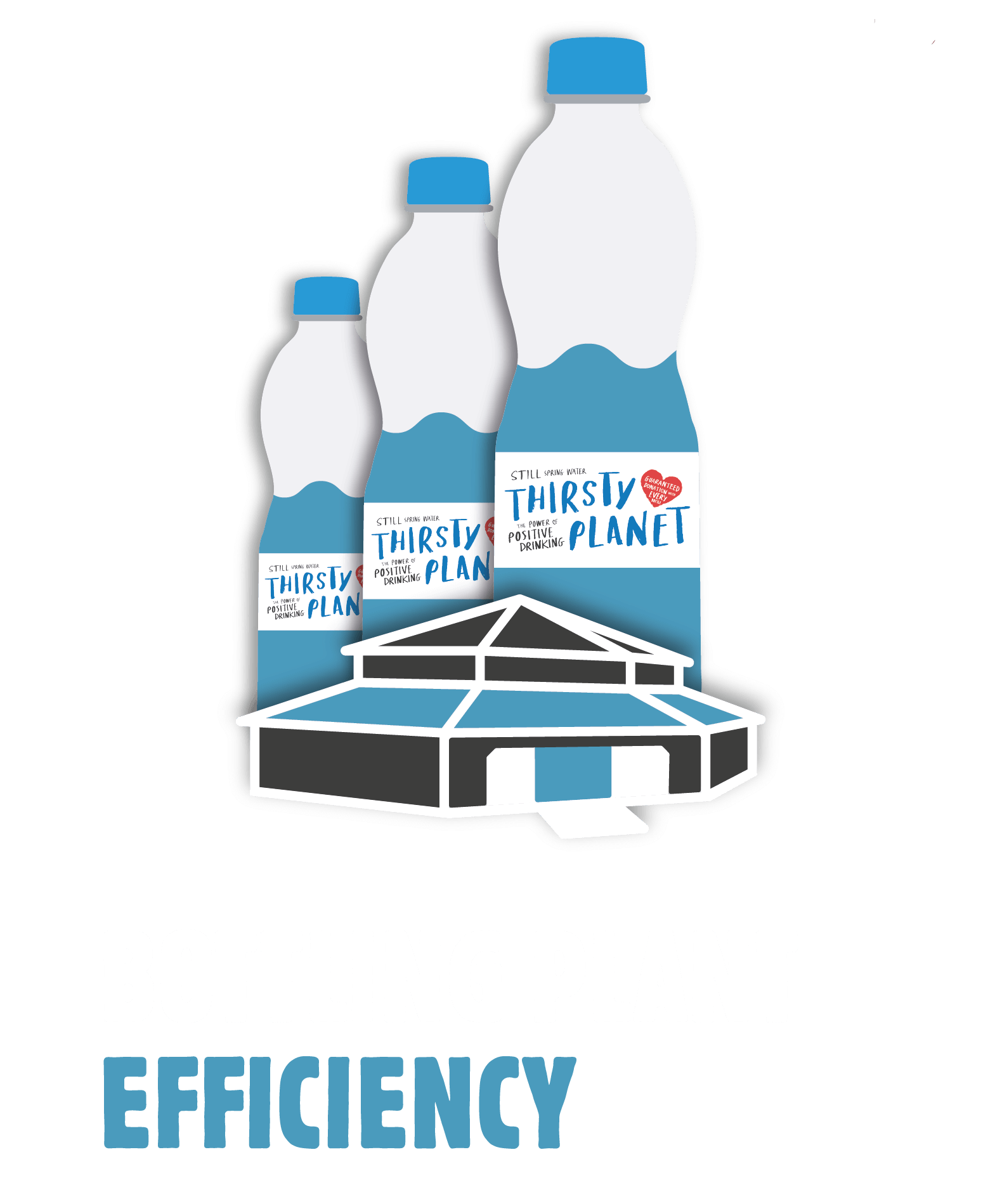 Bottling plant efficiency